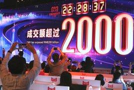 Alibaba müüs ööpäevaga 27 miljardi eest tooteid