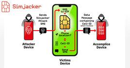 Hiljuti avastatud SIM-kaartide turvanõrkust ei saa Telia võrgus ära kasutada