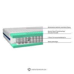 Vedrumadrats Irisette KS (Uus, Terve, 100x200cm, Katkine) (kasutatud)